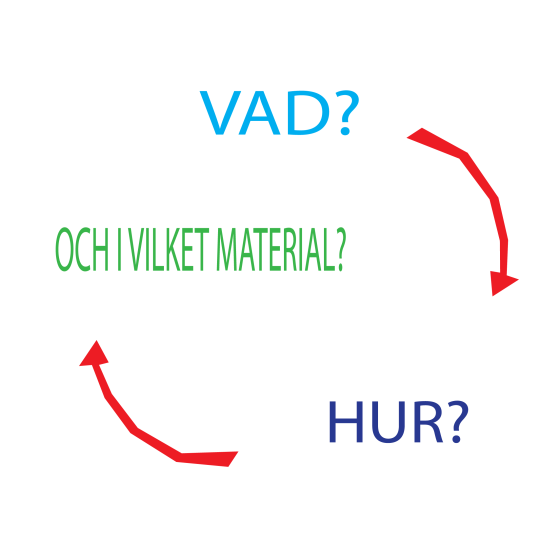 Varhur